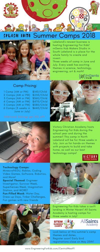 Engineering for Kids.jpg